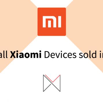 xiaomi company device list