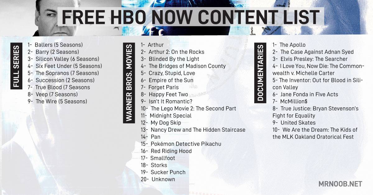 Watch 500 hours of HBO NOW outside the USA