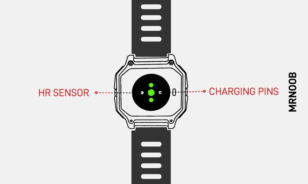 amazfit neo smartwatch back mrnoob